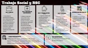 Trabajo Social y RSC